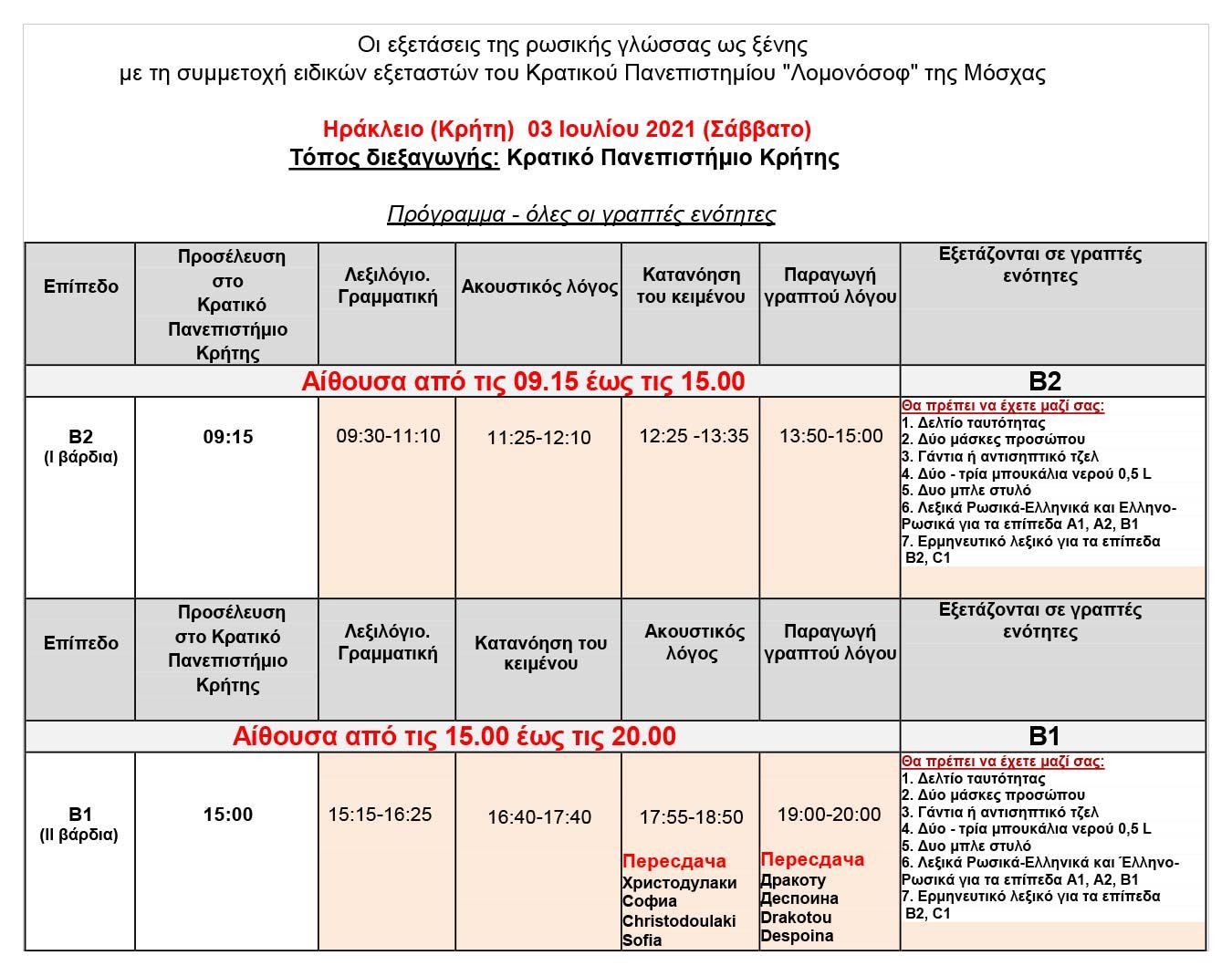 Εξετάσεις ΡΕξετάσεις Λομονοσόφ Ρωσικής γλώσσας Ηράκλειο Ιούλιος 2021ωσικής γλώσσας Λομονοσόφ Ηράκλειο Ιούλιος 2021